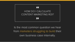how oto calculate content marketing roi