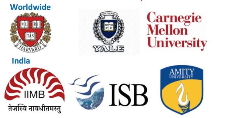 digital marketing education india