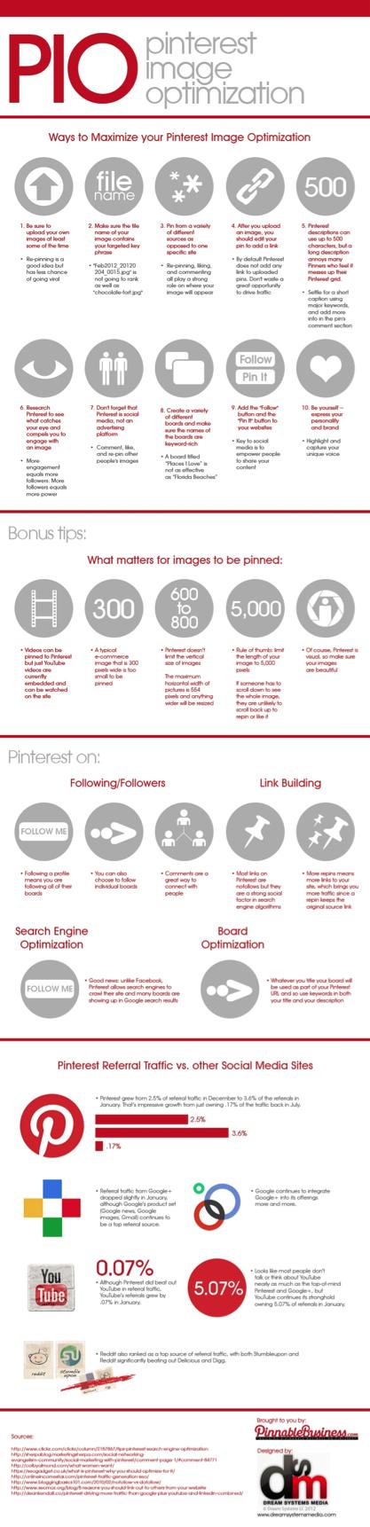 infographics case study